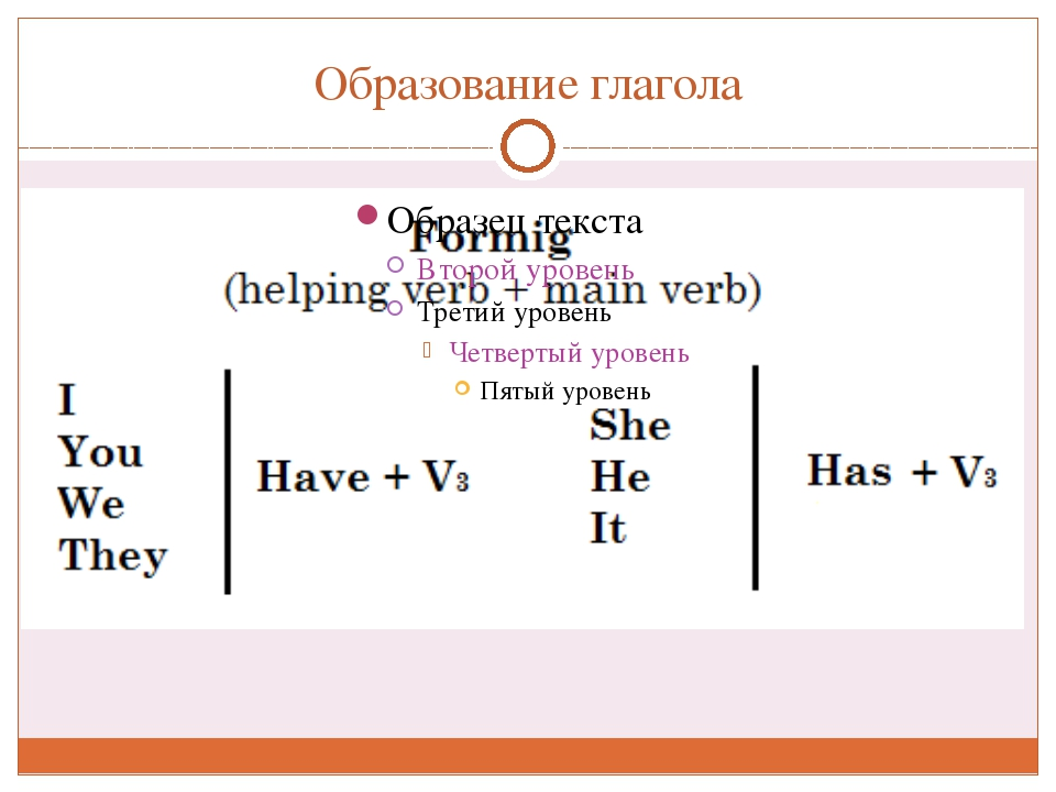 Образование глагола