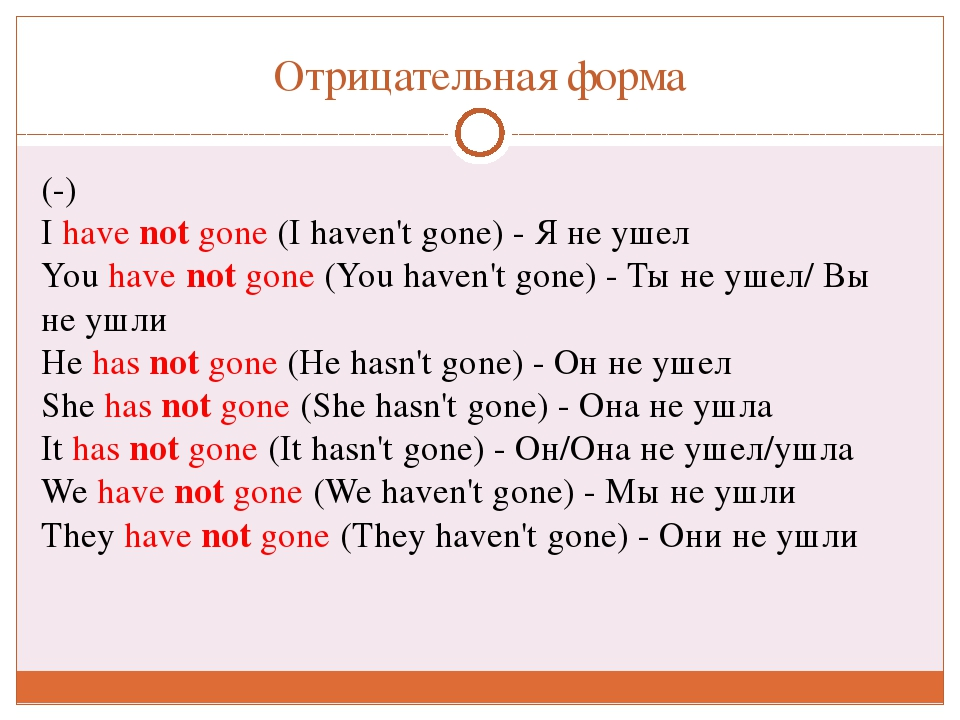 Отрицательная форма (-) Ihave not gone(I haven't gone) - Я не ушел Youhav...
