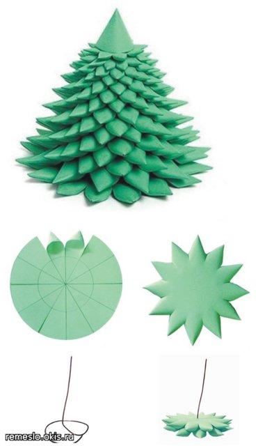 Как сделать поделки. из бумаги на новый год