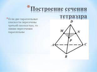 Если две параллельные плоскости пересечены третьей плоскостью, то линии перес
