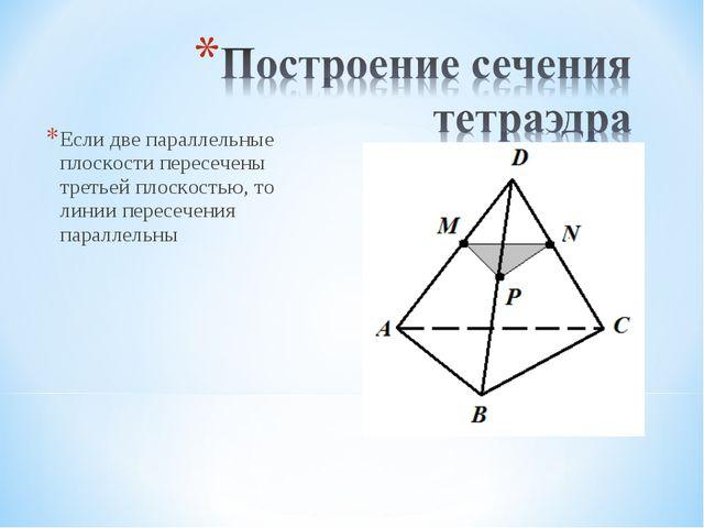 Если две параллельные плоскости пересечены третьей плоскостью, то линии перес...