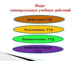 Виды универсальных учебных действий Личностные УУД Регулятивные УУД Познавате