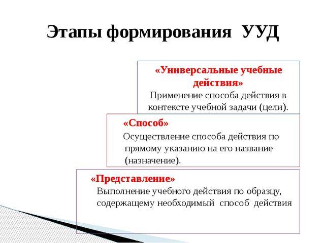 УРОВНЕВАЯ ДИФФЕРЕНЦИАЦИЯ Базовые образовательные технологии Основные прин...