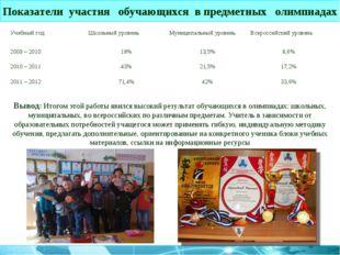 Показатели участия обучающихся в предметных олимпиадах Вывод: Итогом этой раб