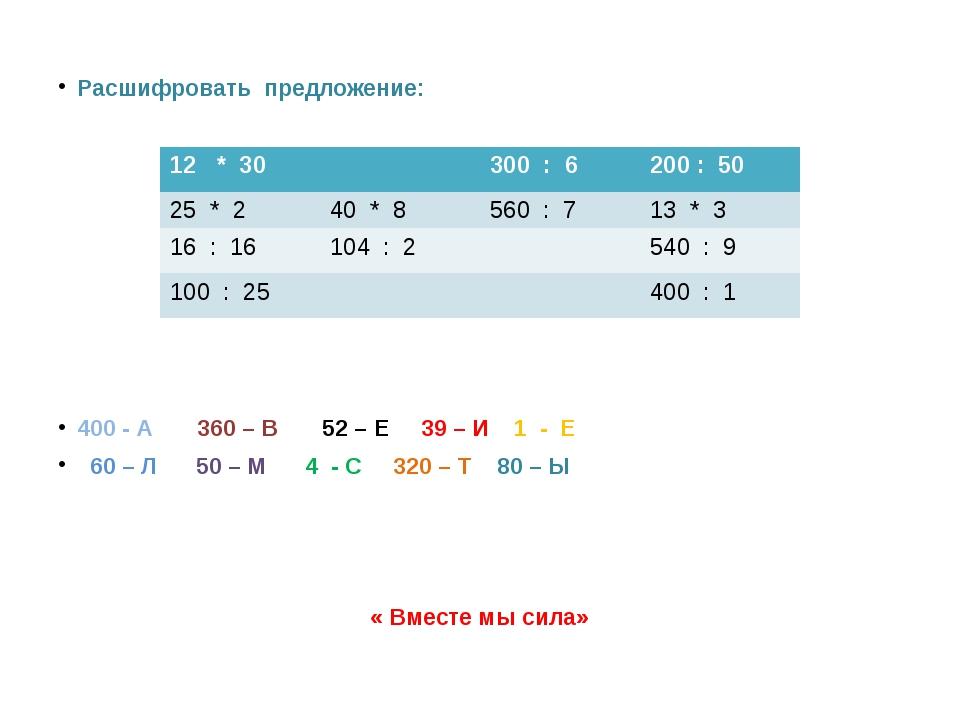Расшифровать предложение: 400 - А 360 – В 52 – Е 39 – И 1 - Е 60 – Л 50 – М...