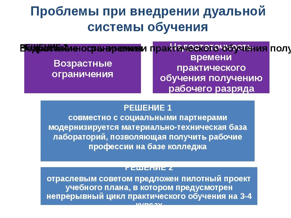 Проблемы при внедрении дуальной системы обучения