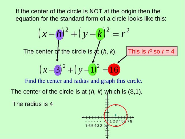 If the center of the circle is NOT at the origin then the equation for the st...