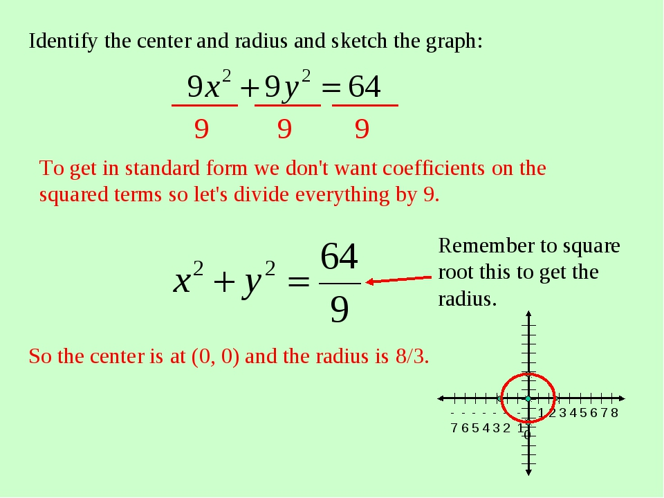 Identify the center and radius and sketch the graph: To get in standard form...