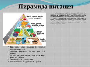 Пирамида питания Зарубежные диетологи разработали пирамиду питания - схематич