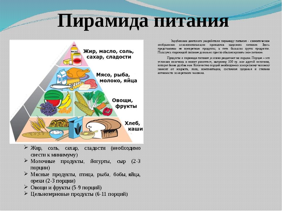 Пирамида питания Зарубежные диетологи разработали пирамиду питания - схематич...
