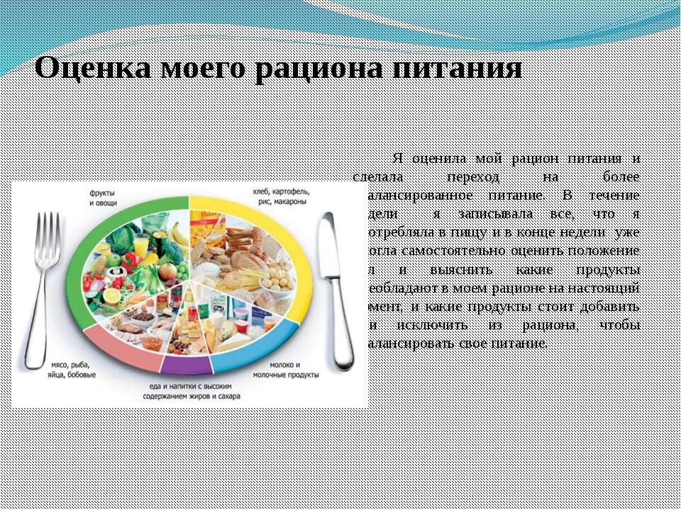 Оценка моего рациона питания Я оценила мой рацион питания и сделала переход н...
