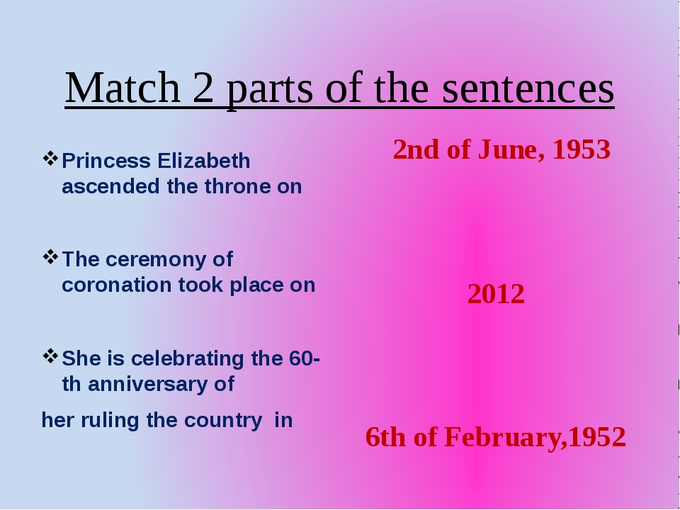 Match 2 parts of the sentences Princess Elizabeth ascended the throne on The...