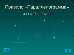 Правило «Параллелограмма» a + b = OA + OB = OC b a O A B C
