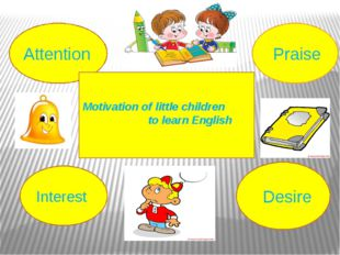 Motivation of little children to learn English   Attention Interest Praise D