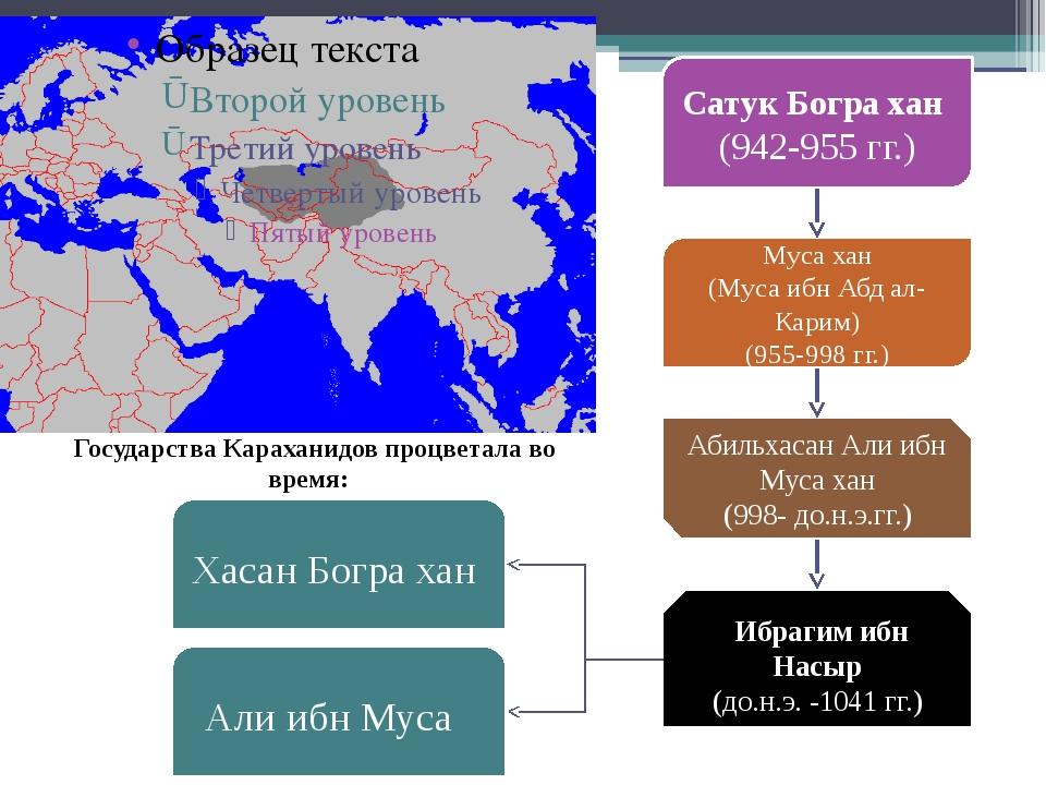 Государства Караханидов процветала во время: Муса хан (Муса ибн Абд ал-Карим)...
