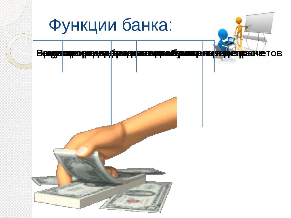 картинки на функции банков нем соединились