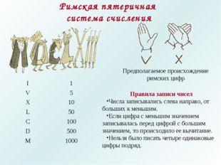 Римская пятеричная система счисления Предполагаемое происхождение римских циф