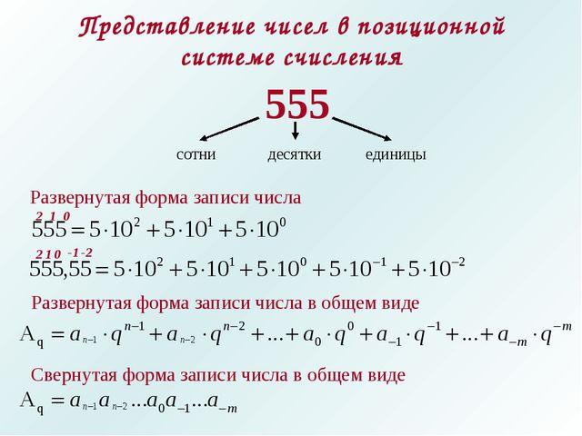 Представление чисел в позиционной системе счисления Развернутая форма записи...