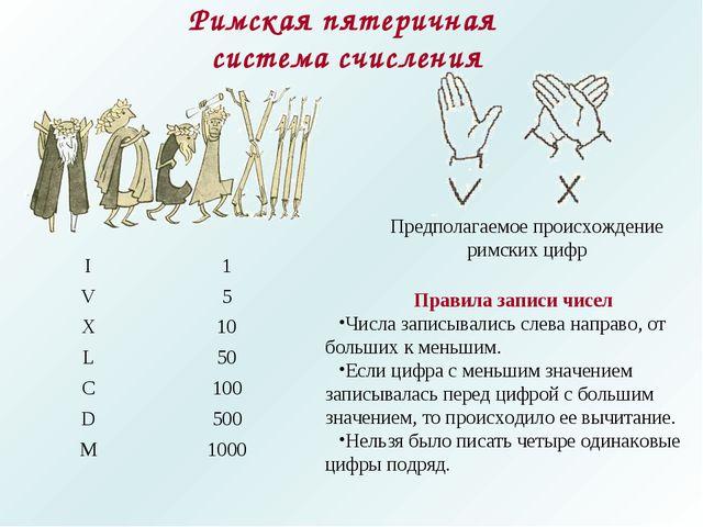 Римская пятеричная система счисления Предполагаемое происхождение римских циф...