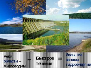 Реки области – многоводны Быстрое течение большие запасы гидроэнергии. + =