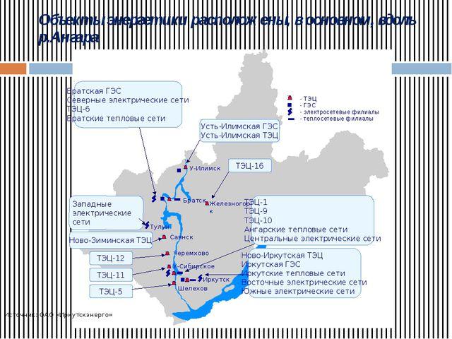 Объекты энергетики расположены, в основном, вдоль р.Ангара У-Илимск Железного...