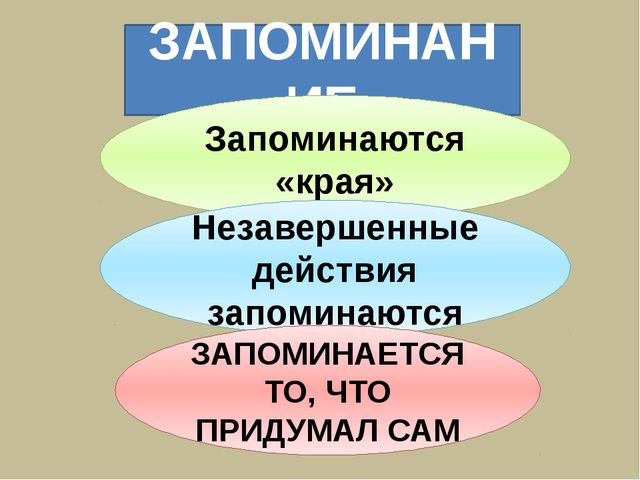 ЗАПОМИНАНИЕ Запоминаются «края» Незавершенные действия запоминаются ЗАПОМИНАЕ...