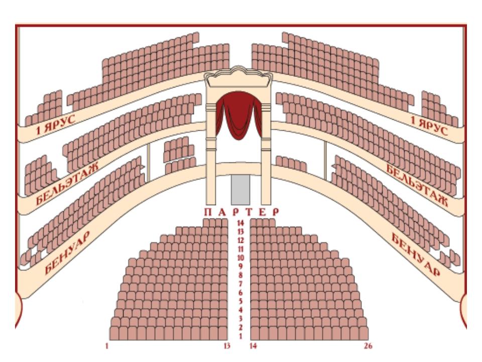 План зрительного зала новой сцены большого театра агентство .