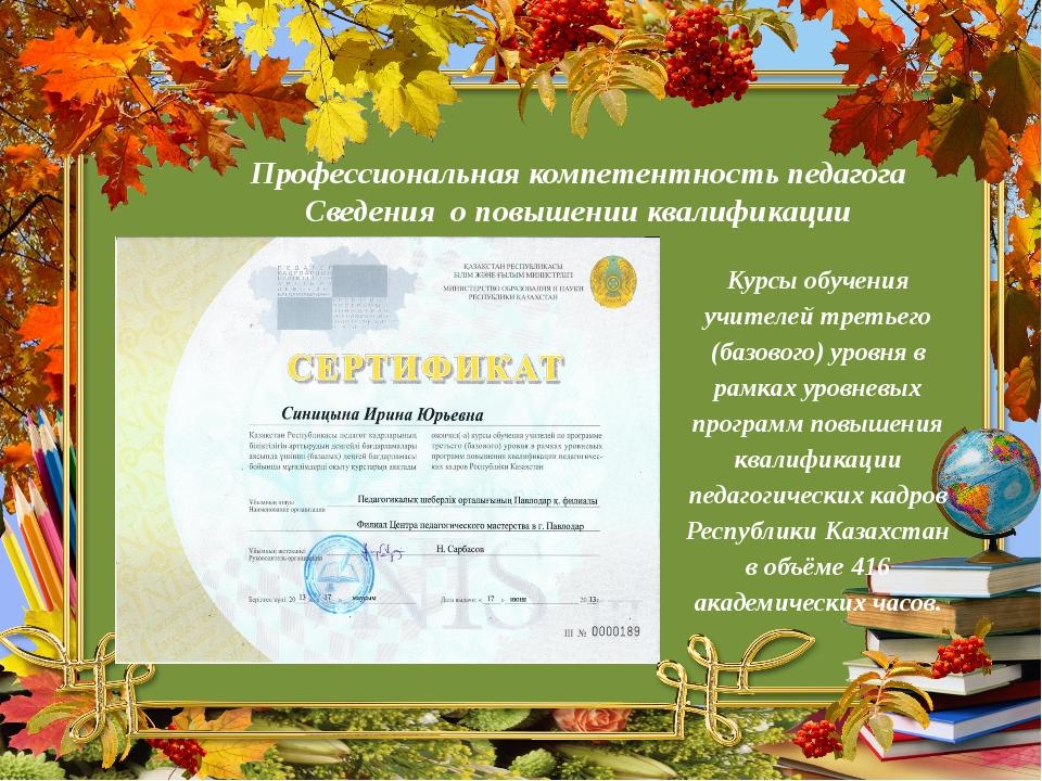 Профессиональная компетентность педагога Сведения о повышении квалификации Ку...