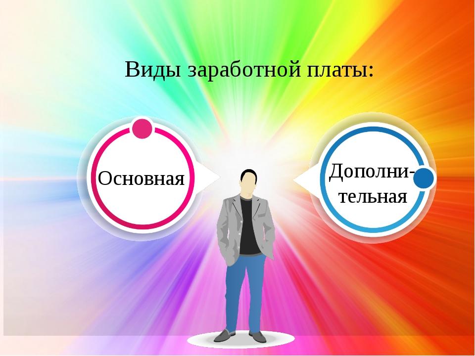 Основная Дополни- тельная Виды заработной платы: