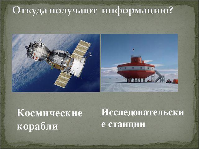 Космические корабли Исследовательские станции