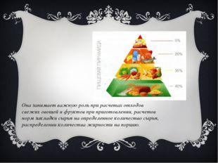 Она занимает важную роль при расчетах отходов свежих овощей и фруктов при при