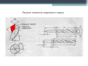 Рисунок элементов спирального сверла