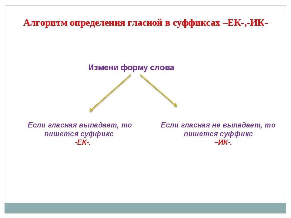 Алгоритм определения гласной в суффиксах –ЕК-,-ИК- Измени форму слова Если гл...