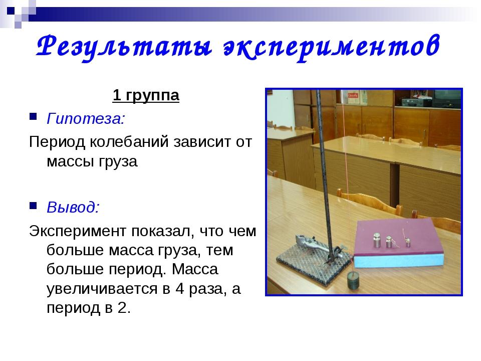 Результаты экспериментов 1 группа Гипотеза: Период колебаний зависит от массы...