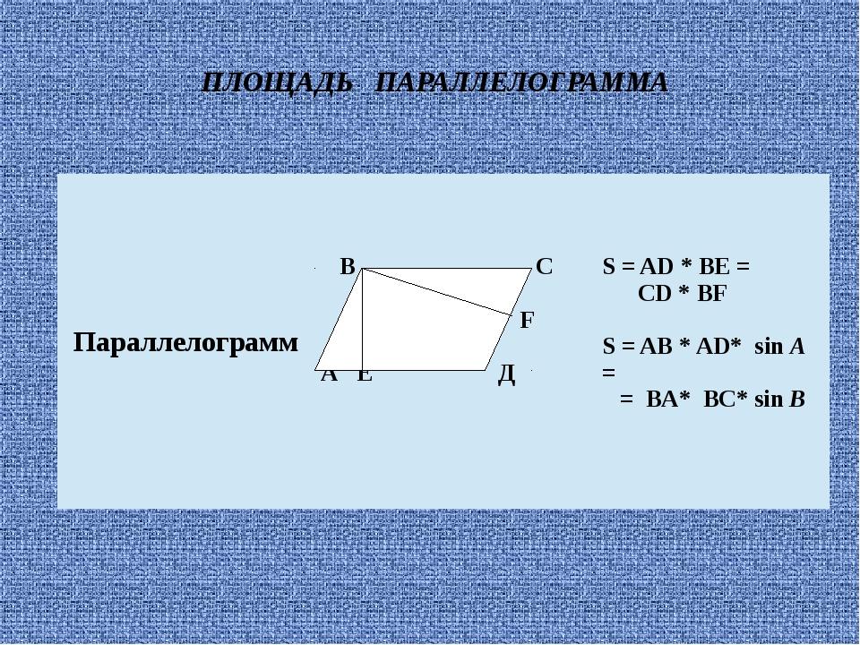 ПЛОЩАДЬ ПАРАЛЛЕЛОГРАММА Параллелограмм В С F АЕ Д S= AD * BE = CD * BF S= AB...