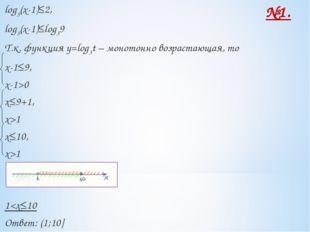 log3(x-1)≤2, log3(x-1)≤log39 Т.к. функция y=log3t – монотонно возрастающая, т