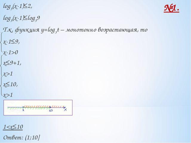 log3(x-1)≤2, log3(x-1)≤log39 Т.к. функция y=log3t – монотонно возрастающая, т...