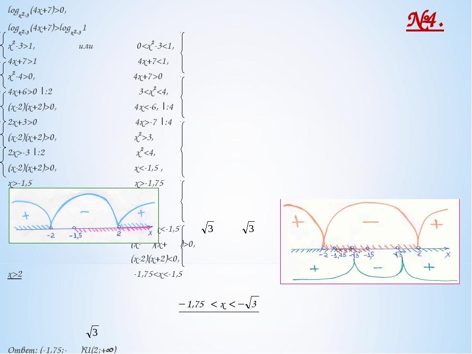 logx2-3(4x+7)>0, logx2-3(4x+7)>logx2-31 x2-3>1, или 00 4x+6>0  :2 3-7  :4 (x-...