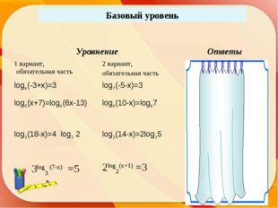 Базовый уровень УравнениеОтветы 1 вариант, обязательная часть2 вариант, об