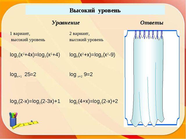 Высокий уровень УравнениеОтветы 1 вариант, высокий уровень 2 вариант, высо...