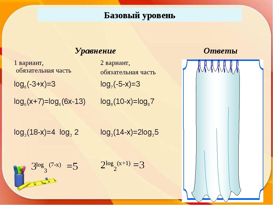Базовый уровень УравнениеОтветы 1 вариант, обязательная часть2 вариант, об...