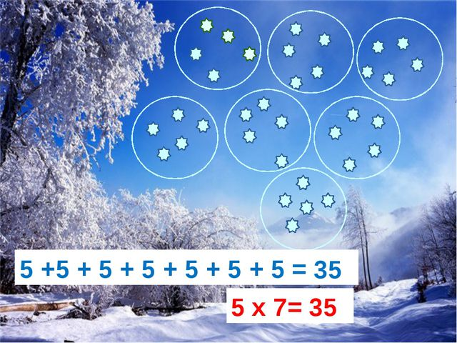 2 2 2 2 + 2 + 2 = 6 2 3 = 6 . Читают так: по 2 взять 3 раза,получится 6, или...