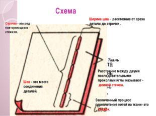 Схема Строчка - это ряд повторяющихся стежков. Ширина шва - расстояние от сре