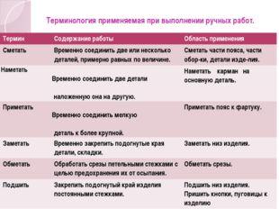 Терминология применяемая при выполнении ручных работ. Термин Содержание работ