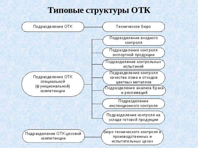 Типовые структуры ОТК