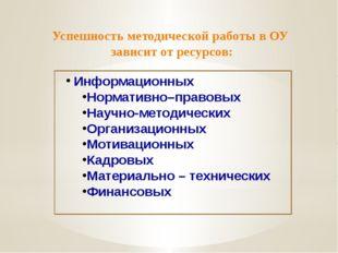 Успешность методической работы в ОУ зависит от ресурсов: Информационных Норм