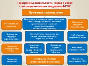 Программа развития лицея Воспитательная программа для личностно-ориентированн