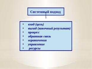 Системный подход вход (цель) выход (конечный результат) процесс обратная связ