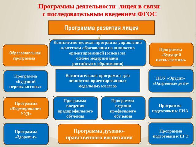 Программа развития лицея Воспитательная программа для личностно-ориентированн...