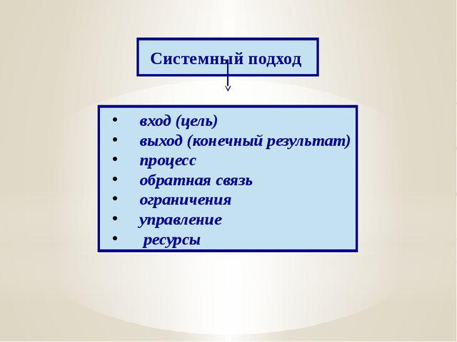 Системный подход вход (цель) выход (конечный результат) процесс обратная связ...